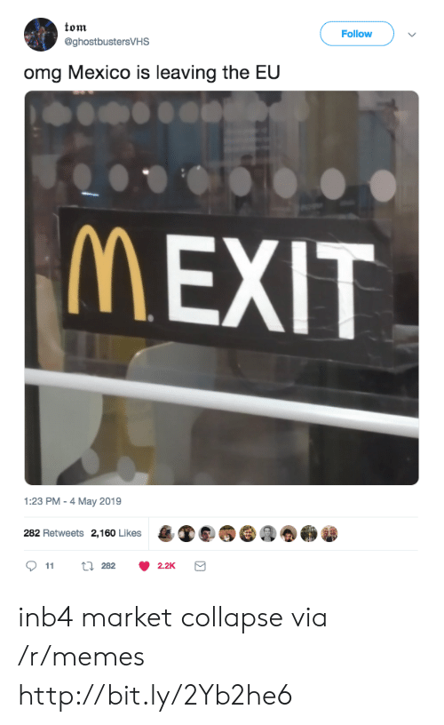 Memes, Omg, and Http: tom  @ghostbustersVHS  Follow  omg Mexico is leaving the EU  MEXIT  1:23 PM -4 May 2019  4 ®S.@@O@●ホ  282 Retweets 2,160 Likes inb4 market collapse via /r/memes http://bit.ly/2Yb2he6