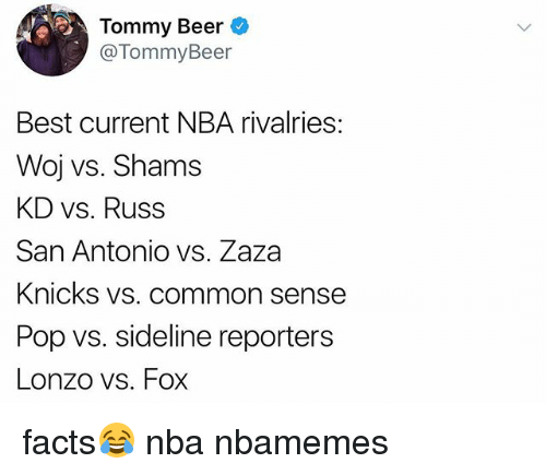 Basketball, Beer, and Facts: Tommy Beer  @TommyBeer  Best current NBA rivalries:  Woj vs. Shams  KD vs. Russ  San Antonio vs. Zaza  Knicks vs. common sensee  Pop vs. sideline reporters  Lonzo vs. Fox facts😂 nba nbamemes