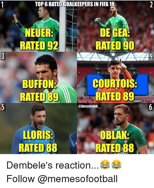 Geas: TOP 6 RATED GOALKEEPERS IN FIFA 18  NEUER  RATED 92  DE GEA  RATED 90  BUFFON:  RATED 89R  COURTOIS  RATED 89  @Soccerclub  LLORIS  RATED 88  OBLAK:  RATED 88 Dembele's reaction...😂😂 Follow @memesofootball