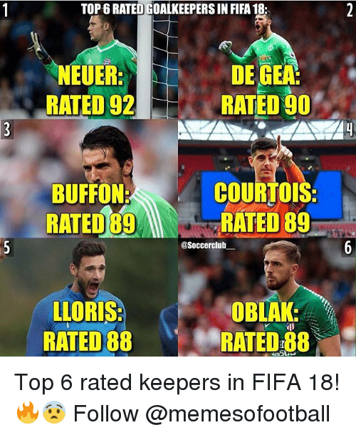 Geas: TOP 6 RATED GOALKEEPERS IN FIFA 18:  NEUER  RATED 92  DE GEA  RATED 90  BUFFON:  RATED 89  COURTOIS  RATED 89  @Soccerclub  OBLAK  LLORIS  RATED 88  RATED 88 Top 6 rated keepers in FIFA 18!🔥😨 Follow @memesofootball