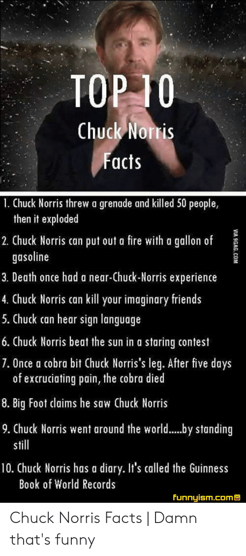 Norris Facts: TOP TO  Chuck Norris  Facts  1. Chuck Norris threw a grenade and killed 50 people,  then it exploded  2. Chuck Norris can put out a fire with a gallon of  gasoline  3. Death once had a near-Chuck-Norris experience  4. Chuck Norris can kill your imaginary friends  5. Chuck can hear sign language  6. Chuck Norris beat the sun in a staring contest  7.Once a cobra bit Chuck Norris's leg. After five days  of excruciating pain, the cobra died  8. Big Foot dlaims he saw Chuck Norris  9. Chuck Norris went around the world....y standing  still  10. Chuck Norris has a diary. It's called the Guinness  Book of World Records  Funnyism.com  VIA 9GAG.COM Chuck Norris Facts | Damn that's funny