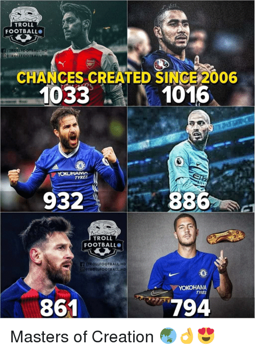 Memes, Troll, and Masters: TROLL  FOOTBALLO  TROLLFOOTBALL HD  CHANCES CREATED SINCE 2006  10331016  TYRE  932  886  TROLL  FOOTBALLO  ETROLLFOOTBALL.HD  OETROLLFOOTBALL.H  YOKOHAMA  TYRES  861  794 Masters of Creation 🌏👌😍