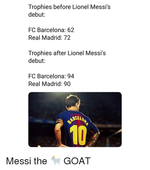 Barcelona, Memes, and Real Madrid: Trophies before Lionel Messi's  debut:  FC Barcelona: 62  Real Madrid: 72  Trophies after Lionel Messi's  debut:  FC Barcelona: 94  Real Madrid: 90  RCEL Messi the 🐐 GOAT