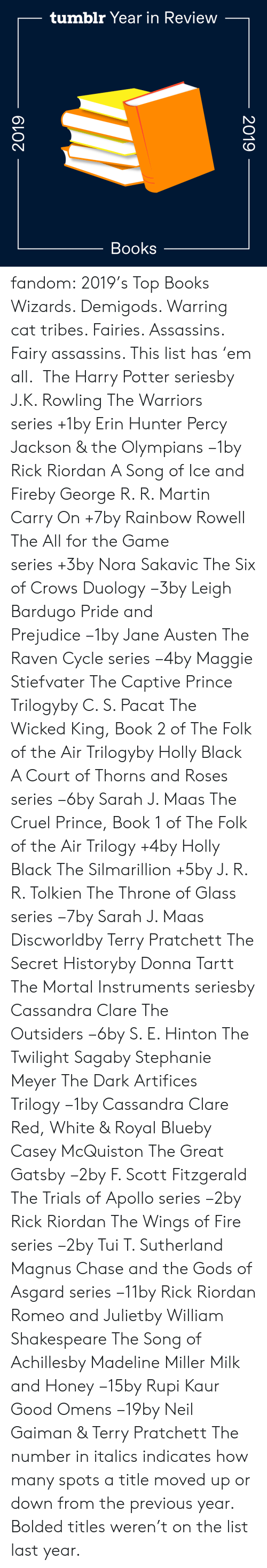 honey: tumblr Year in Review  Books  2019  2019 fandom:  2019's Top Books  Wizards. Demigods. Warring cat tribes. Fairies. Assassins. Fairy assassins. This list has 'em all.   The Harry Potter seriesby J.K. Rowling  The Warriors series +1by Erin Hunter  Percy Jackson & the Olympians −1by Rick Riordan  A Song of Ice and Fireby George R. R. Martin  Carry On +7by Rainbow Rowell  The All for the Game series +3by Nora Sakavic  The Six of Crows Duology −3by Leigh Bardugo  Pride and Prejudice −1by Jane Austen  The Raven Cycle series −4by Maggie Stiefvater  The Captive Prince Trilogyby C. S. Pacat  The Wicked King, Book 2 of The Folk of the Air Trilogyby Holly Black  A Court of Thorns and Roses series −6by Sarah J. Maas  The Cruel Prince, Book 1 of The Folk of the Air Trilogy +4by Holly Black  The Silmarillion +5by J. R. R. Tolkien  The Throne of Glass series −7by Sarah J. Maas  Discworldby Terry Pratchett  The Secret Historyby Donna Tartt  The Mortal Instruments seriesby Cassandra Clare  The Outsiders −6by S. E. Hinton  The Twilight Sagaby Stephanie Meyer  The Dark Artifices Trilogy −1by Cassandra Clare  Red, White & Royal Blueby Casey McQuiston  The Great Gatsby −2by F. Scott Fitzgerald  The Trials of Apollo series −2by Rick Riordan  The Wings of Fire series −2by Tui T. Sutherland  Magnus Chase and the Gods of Asgard series −11by Rick Riordan  Romeo and Julietby William Shakespeare  The Song of Achillesby Madeline Miller  Milk and Honey −15by Rupi Kaur  Good Omens −19by Neil Gaiman & Terry Pratchett The number in italics indicates how many spots a title moved up or down from the previous year. Bolded titles weren't on the list last year.