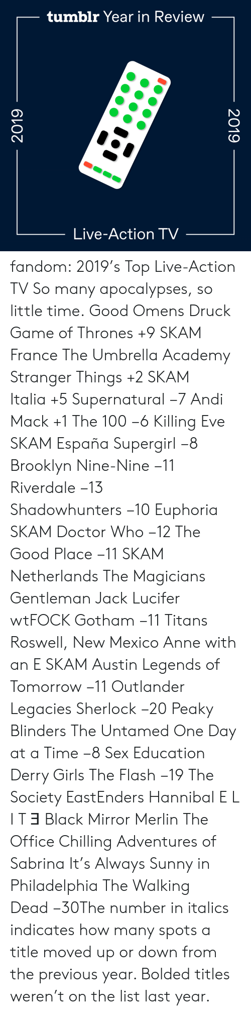 Doctor, EastEnders, and Game of Thrones: tumblr Year in Review  Live-Action TV-  2019  2019 fandom:  2019's Top Live-Action TV  So many apocalypses, so little time.  Good Omens  Druck  Game of Thrones +9  SKAM France  The Umbrella Academy  Stranger Things +2  SKAM Italia +5  Supernatural −7  Andi Mack +1  The 100 −6  Killing Eve   SKAM España  Supergirl −8  Brooklyn Nine-Nine −11  Riverdale −13  Shadowhunters −10  Euphoria  SKAM  Doctor Who −12  The Good Place −11  SKAM Netherlands  The Magicians  Gentleman Jack  Lucifer  wtFOCK  Gotham −11  Titans  Roswell, New Mexico  Anne with an E  SKAM Austin  Legends of Tomorrow −11  Outlander  Legacies  Sherlock −20  Peaky Blinders  The Untamed  One Day at a Time −8  Sex Education  Derry Girls  The Flash −19  The Society  EastEnders  Hannibal  E L I T Ǝ  Black Mirror  Merlin  The Office  Chilling Adventures of Sabrina  It's Always Sunny in Philadelphia The Walking Dead −30The number in italics indicates how many spots a title moved up or down from the previous year. Bolded titles weren't on the list last year.