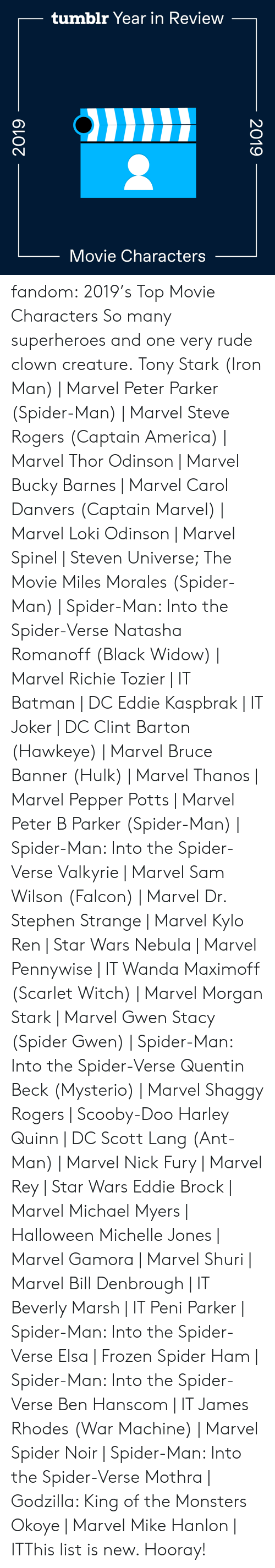 Marvel: tumblr Year in Review  Movie Characters  2019  2019 fandom:  2019's Top Movie Characters  So many superheroes and one very rude clown creature.  Tony Stark (Iron Man) | Marvel  Peter Parker (Spider-Man) | Marvel  Steve Rogers (Captain America) | Marvel  Thor Odinson | Marvel  Bucky Barnes | Marvel  Carol Danvers (Captain Marvel) | Marvel  Loki Odinson | Marvel  Spinel | Steven Universe; The Movie  Miles Morales (Spider-Man) | Spider-Man: Into the Spider-Verse  Natasha Romanoff (Black Widow) | Marvel  Richie Tozier | IT  Batman | DC  Eddie Kaspbrak | IT  Joker | DC  Clint Barton (Hawkeye) | Marvel  Bruce Banner (Hulk) | Marvel  Thanos | Marvel  Pepper Potts | Marvel  Peter B Parker (Spider-Man) | Spider-Man: Into the Spider-Verse  Valkyrie | Marvel  Sam Wilson (Falcon) | Marvel  Dr. Stephen Strange | Marvel  Kylo Ren | Star Wars  Nebula | Marvel  Pennywise | IT  Wanda Maximoff (Scarlet Witch) | Marvel  Morgan Stark | Marvel  Gwen Stacy (Spider Gwen) | Spider-Man: Into the Spider-Verse  Quentin Beck (Mysterio) | Marvel  Shaggy Rogers | Scooby-Doo  Harley Quinn | DC  Scott Lang (Ant-Man) | Marvel  Nick Fury | Marvel  Rey | Star Wars  Eddie Brock | Marvel  Michael Myers | Halloween  Michelle Jones | Marvel  Gamora | Marvel  Shuri | Marvel  Bill Denbrough | IT  Beverly Marsh | IT  Peni Parker | Spider-Man: Into the Spider-Verse  Elsa | Frozen  Spider Ham | Spider-Man: Into the Spider-Verse  Ben Hanscom | IT  James Rhodes (War Machine) | Marvel  Spider Noir | Spider-Man: Into the Spider-Verse  Mothra | Godzilla: King of the Monsters  Okoye | Marvel Mike Hanlon | ITThis list is new. Hooray!