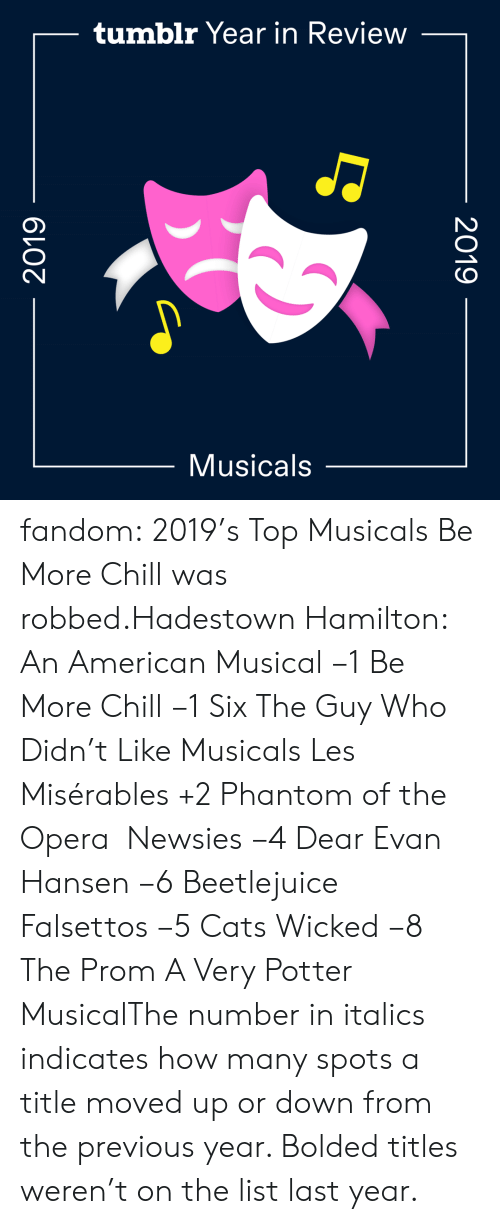 Beetlejuice: tumblr Year in Review  Musicals  2019  2019 fandom:  2019's Top Musicals  Be More Chill was robbed.Hadestown  Hamilton: An American Musical −1  Be More Chill −1  Six  The Guy Who Didn't Like Musicals  Les Misérables +2  Phantom of the Opera   Newsies −4  Dear Evan Hansen −6  Beetlejuice  Falsettos −5  Cats  Wicked −8  The Prom  A Very Potter MusicalThe number in italics indicates how many spots a title moved up or down from the previous year. Bolded titles weren't on the list last year.