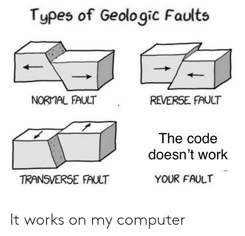 Work, Computer, and Code: Types of Geologic Faults  NORMAL FAULT  REVERSE. FAUCT  The code  doesn't work  TRANSVERSE FAULT  YOUR FAULT It works on my computer