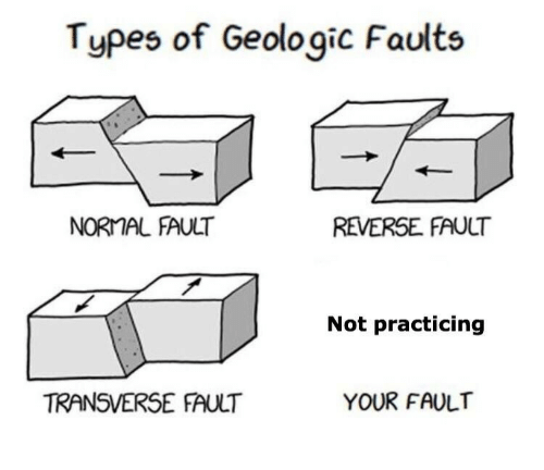 Your Fault: Types of Geologic Faults  NORMAL FAULT  REVERSE FAULT  Not practicing  YOUR FAULT  TRANSVERSE FAULT