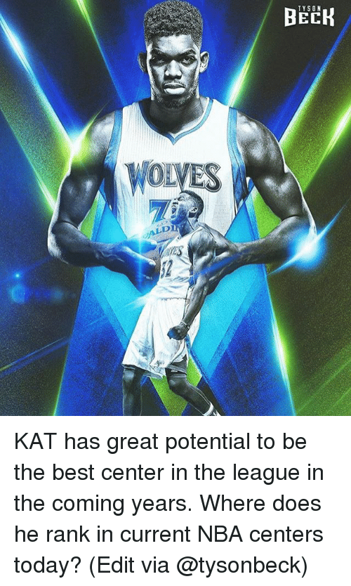 Memes, Nba, and Best: TYSON  EC  Wo  DI KAT has great potential to be the best center in the league in the coming years. Where does he rank in current NBA centers today? (Edit via @tysonbeck)