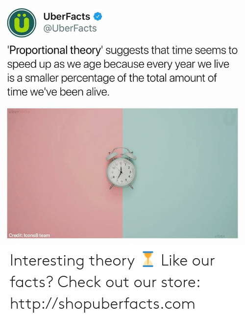 Uberfacts: UberFacts  @UberFacts  'Proportional theory' suggests that time seems to  speed up as we age because every year we live  is a smaller percentage of the total amount of  time we've been alive  10  Credit: lcons8 team Interesting theory ⏳  Like our facts? Check out our store: http://shopuberfacts.com