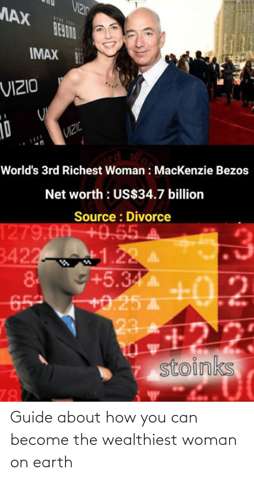 mackenzie: UIZIN  BESOND  IMAX  VIZIO  VIZIC  World's 3rd Richest Woman : Mackenzie Bezos  Net worth : US$34.7 billion  Source : Divorce  1279.00 +0.55 .  3422 1.22  A  8 +5.34 A.  65 +025 A  23  +22:  stoinks Guide about how you can become the wealthiest woman on earth