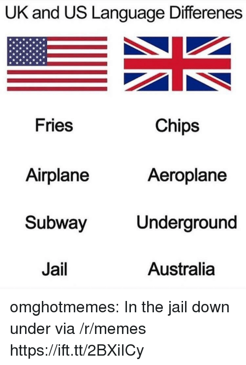 Jail, Memes, and Subway: UK and US Language Differenes  Chips  Fries  Airplane  Subway  Jail  Aeroplane  Underground  Australia omghotmemes:  In the jail down under via /r/memes https://ift.tt/2BXiICy