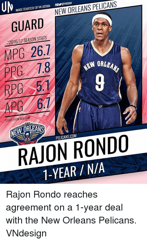 Memes, Nba, and New Orleans Pelicans: UM  IMAGE COURTESY OF VN DESIGN  foyeVwoSGN  GUARD  MPG 26.7  PPG 1.8  2016/17 SEASON STATS  0  STATS FROM NBA.COM  ORLEANS  NEW ORLEA  PELICANS.COM  RAJON RONDO  1-YEAR/N/A Rajon Rondo reaches agreement on a 1-year deal with the New Orleans Pelicans. VNdesign