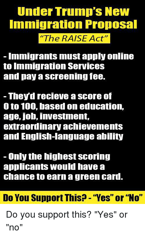 "0 to 100: Under Trump's New  mmigration Propoal  The RAISE Act""  Immigrants must apply online  to Immigration ServIces  and pay a screening fee.  - Theyd recieve a score of  0 to 100, based on education,  age, job, investment,  extraordinary achievementS  and English-language ability  - Only the highest scoring  applicants would have a  chance to earn a green card.  Do You Support This? - ""Yes"" or ""No"" Do you support this?  ""Yes"" or ""no"""