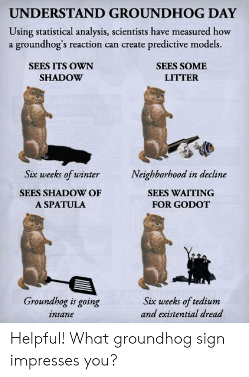 Memes, Groundhog Day, and Models: UNDERSTAND GROUNDHOG DAY  Using statistical analysis, scientists have measured how  a groundhog's reaction can create predictive models.  SEES ITS OWN  SHADOW  SEES SOME  LITTER  Six weeks of winterNeighborhood in decline  SEES SHADOW OF  A SPATULA  SEES WAITING  FOR GODOT  Groundhog is going  insane  Six weeks of tedium  and existential dread Helpful! What groundhog sign impresses you?