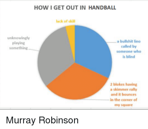 handball: unknowingly  playing  something  HOW I GET OUT IN HANDBALL  lack of skill  a bullshit lino  called by  someone who  is blind  2 blokes having  a skimmer rally  and it bounces  in the corner of  my Square Murray Robinson