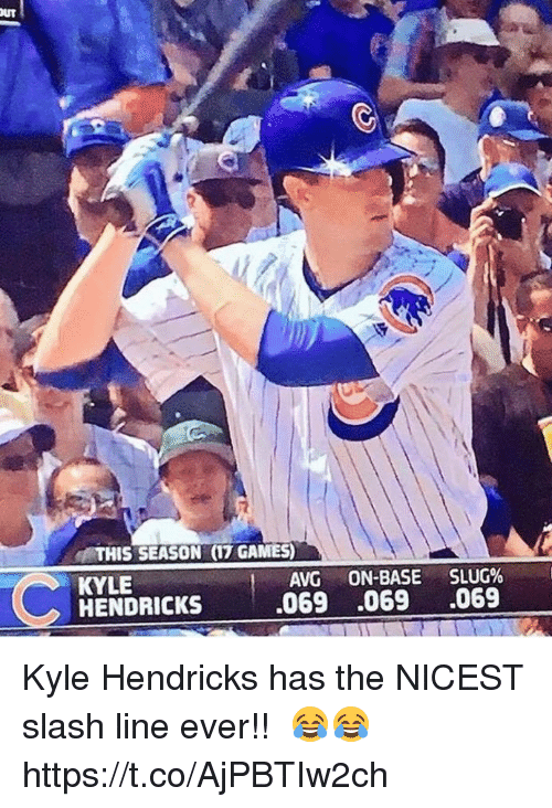 Memes, Games, and Slash: UT  THIS SEASON (17 GAMES)  KYLE  HENDRICKS  AVG ON-BASE SLUG%  .069 .069 .069 Kyle Hendricks has the NICEST slash line ever!!  😂😂 https://t.co/AjPBTIw2ch