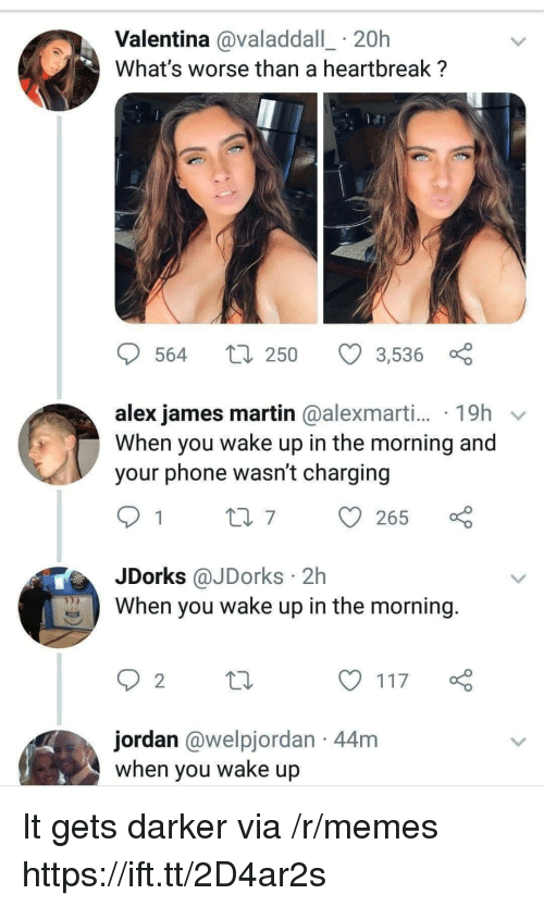 Martin, Memes, and Phone: Valentina @valaddall_ 20h  What's worse than a heartbreak ?  564  250  3,536  alex james martin @alexmarti... 19h v  When you wake up in the morning and  your phone wasn't charging  07265  JDorks @JDorks 2h  When you wake up in the morning  2  y117  jordan @welpjordan 44m  when you wake up It gets darker via /r/memes https://ift.tt/2D4ar2s