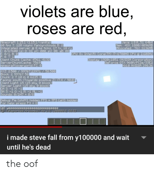 8 0: violets are blue,  roses are red,  Minecraft 1.15.1 (1.15.1/vanilla)  60 fps T: 120 vsync fancy-clouds B: 2  Integrated server @ 8 ms ticks, 17 tx, 18 rx  C: 0/67600 (s) D: 32, pC: 000, pU: 00, aB: 08  E: 0/1, B 0  P: 0. T: 1  Client Chunk Cache: 4761, 4132  ServerChunkCache: 7569]  minecraft:overworld FC: 0  Java: 1.8.0_51 64bit  Mem: 43% 1800/4096MB  Allocated: 76% 3136MB  CPU: 8x Intel(R) CoreCTM  i7-6700HQ CPU @ 2.60GHZ  Display: 1920x1051 (NVIDIA Corporation)  GeForce GTX 960M/PCIE/SSE2  4.6.0 NVIDIA 398.36  XYZ: 2.500/ 99767.23971/58.500  Block: 2 99767 58  Chunk: 2 7 10 in 0 6235 3  Facing: south (Towards positive 2) (7.4/90.0)  Client Light: 15 (15 sky, & block)  Server Light: (15 sky, 0 block)  CH S:-1 M: -1  SH S: -1 0: -1 M: -1 ML: -1  Sounds: 0/247 + 0/8  Debug: Pie [shift): hidden  For help: press F3 + 0Q  FPS + TPS Calt): hidden  Ce] weeeeeeeeeeeeeeeeeeeeeeeeee  Co Teleported Mrbomb27 to 25, 199999.9, 58.51  i made steve fall from y100000 and wait  until he's dead the oof