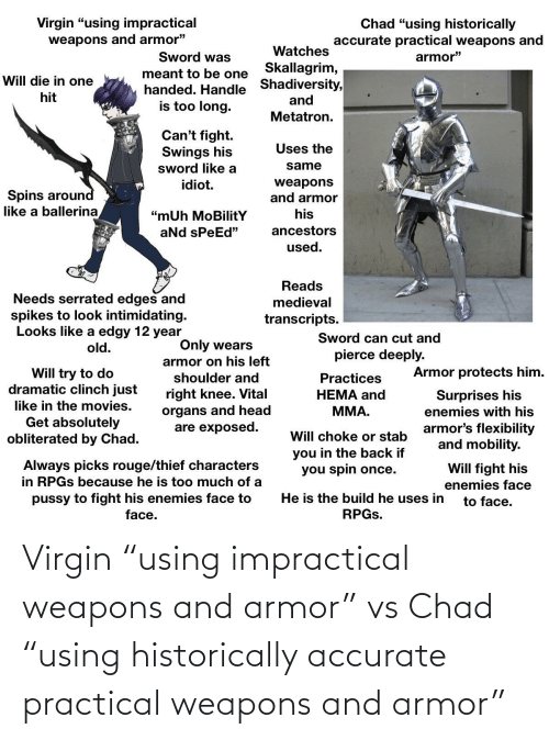 """Will Fight: Virgin """"using impractical  Chad """"using historically  accurate practical weapons and  weapons and armor""""  Watches  Sword was  armor""""  Skallagrim,  meant to be one  Will die in one  Shadiversity,  and  handed. Handle  hit  is too long.  Metatron.  Can't fight.  Swings his  sword like a  Uses the  same  weapons  and armor  idiot.  Spins around  like a ballerina  his  """"mUh MoBilitY  ancestors  and sPeEd""""  used.  Reads  Needs serrated edges and  spikes to look intimidating.  Looks like a edgy 12 year  medieval  transcripts.  Sword can cut and  Only wears  old.  pierce deeply.  armor on his left  shoulder and  Armor protects him.  Will try to do  dramatic clinch just  Practices  right knee. Vital  organs and head  are exposed.  Surprises his  enemies with his  НЕМА and  like in the movies.  MMA.  Get absolutely  obliterated by Chad.  armor's flexibility  and mobility.  Will choke or stab  you in the back if  you spin once.  Always picks rouge/thief characters  in RPGS because he is too much of a  pussy to fight his enemies face to  face.  Will fight his  enemies face  He is the build he uses in  to face.  RPGS. Virgin """"using impractical weapons and armor"""" vs Chad """"using historically accurate practical weapons and armor"""""""