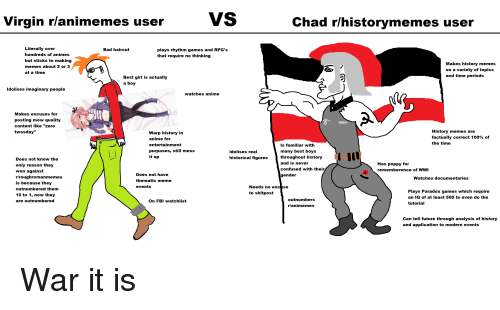 """Anaconda, Anime, and Bad: Virgin rlanimemes user  VS  Chad r/historymemes user  Literally over  hundreds of animes  but sticks to making  memes about 2 or 3  at a time  Bad haircut  plays rhythm games and RPG's  that require no thinking  Makes history memes  on a variety of topics  and time periods  Best girl is actually  a boy  Idolises imaginary people  watches anime  Makes excuses for  posting mow quality  content like zero  twosday""""  History memes are  factually correct 100% of  the time  Warp history in  anime for  entertainment  purposes, still mess  it up  Is familiar with  many best boys  throughout history  and is never  confused with their  gender  idolises real  historical figures  Does not Know the  only reason they  won against  rlroughromanmemes  is because they  outnumbered them  10 to 1, now they  are outnumbered  Has poppy for  rememberence of WWI  Does not have  thematic meme  events  Watches documentaries  Needs no exc se  Plays Paradox games which require  an IQ of at least 500 to even do the  tutorial  to shitpost  outnumbers  On FBI watchlist  rlanimemes  Can tell future through analysis of history  and application to modern events"""
