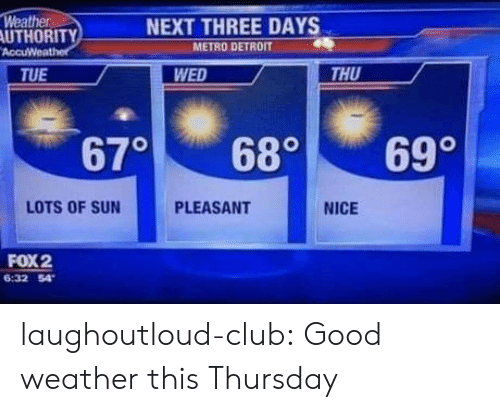 Club, Detroit, and Tumblr: Weather  AUTHORITY  AccuWeather  NEXT THREE DAYS  METRO DETROIT  TUE  WED  THU  670  680  690  LOTS OF SUN  PLEASANT  NICE  FOX2  6:32 54 laughoutloud-club:  Good weather this Thursday
