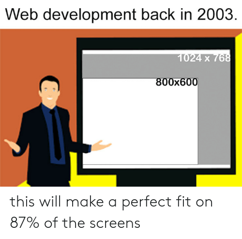 Back, Make A, and Fit: Web development back in 2003  1024 x 768  800x600 this will make a perfect fit on 87% of the screens