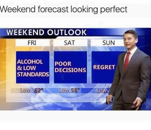 Regret, Alcohol, and Forecast: Weekend forecast looking perfect  WEEKEND OUTLOOK  FRI  SAT  SUN  ALCOHOL POOR  & LOW  STANDARDS DECISIONS REGRET