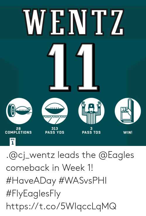 Philadelphia Eagles, Memes, and 🤖: WENTZ  11  A  28  COMPLETIONS  313  PASS YDS  3  PASS TDS  WIN!  WK  1 .@cj_wentz leads the @Eagles comeback in Week 1! #HaveADay #WASvsPHI #FlyEaglesFly https://t.co/5WIqccLqMQ