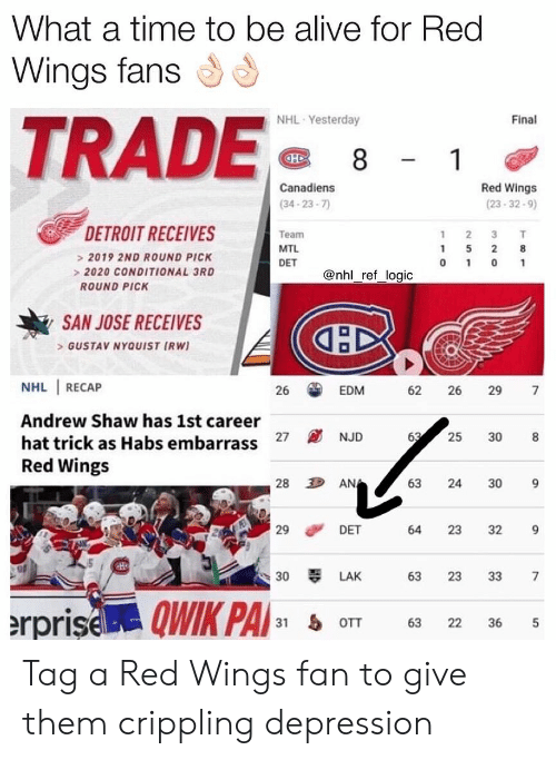 National Hockey League (NHL): What a time to be alive for Red  Wings fans  TRADE  NHL Yesterday  Final  Canadiens  (34-23-7  Red Wings  (23-32-9)  DETROIT RECEIVES  Team  MTL  2019 2ND ROUND PICK  2020 CONDITIONAL 3RD  ROUND PICK  @nhl_ref_logic  SAN JOSE RECEIVES  GUSTAV NYQUIST IRW)  NHL RECAP  Andrew Shaw has 1st career  hat trick as Habs embarrass  Red Wings  26  EDM  62 26 29 7  27 NJD  25 308  28  AN  63 24 30 9  29 DET  30 LAK 63 23 33 7  31 oTT 63 22 36 5  64 23 32 9 Tag a Red Wings fan to give them crippling depression