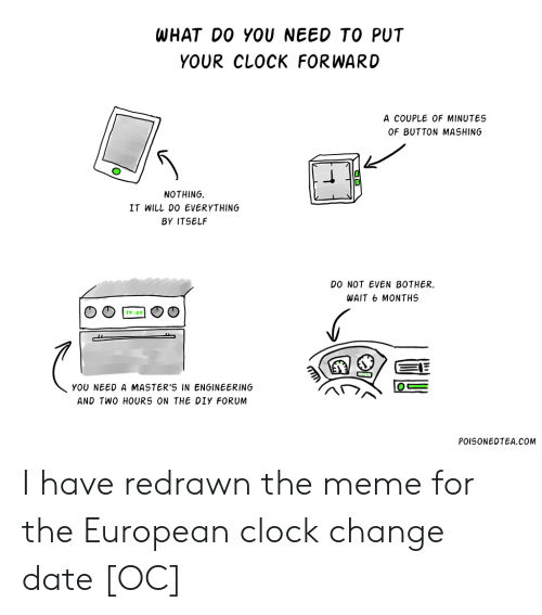 clock: WHAT DO YOU NEED TO PUT  YOUR CLOCK FORWARD  A COUPLE OF MINUTES  OF BUTTON MASHING  NOTHING  IT WILL DO EVERYTHING  BY ITSELF  DO NOT EVEN BOTHER.  WAIT 6 MONTHS  yOU NEED A MASTER'S IN ENGINEERING  AND TWO HOURS ON THE DIY FORUM  POISONEDTEA.COM I have redrawn the meme for the European clock change date [OC]