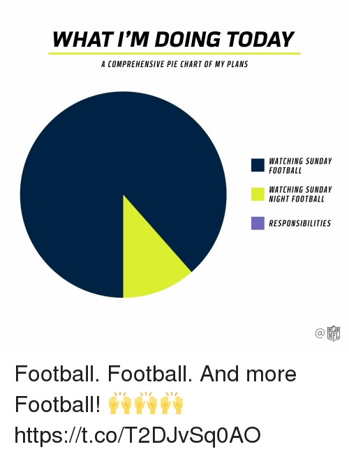 Sunday Night Football: WHAT I'M DOING TODAY  A COMPREHENSIVE PIE CHART OF MY PLANS  WATCHING SUNDAY  FOOTBALL  WATCHING SUNDAY  NIGHT FOOTBALL  RESPONSIBILITIES  Ca Football. Football.  And more Football! 🙌🙌🙌 https://t.co/T2DJvSq0AO