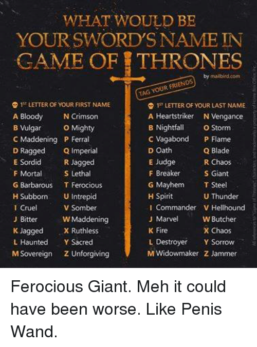 🅱 25 best memes about dodge intrepid dodge intrepid memesblade, fire, and game of thrones whatwould be your sword\u0027s namein game of