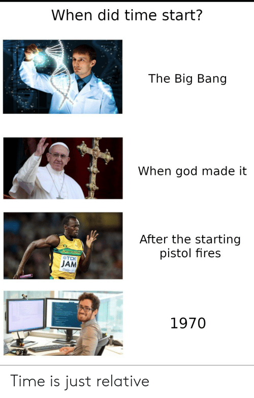 God, Time, and Big Bang: When did time start?  The Big Bang  When god made it  After the starting  pistol fires  TDK  JAM  Daegu  1970 Time is just relative
