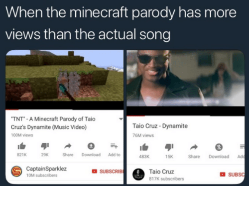 Minecraft, Music, and Video: When the minecraft parody has more  views than the actual song  TNT-A Minecraft Parody of Taio  Cruz's Dynamite (Music Video  100M views  Taio Cruz -Dynamite  76M views  821K  Share Download Add to  483K  15K  Share Download Ad  CaptainSparklez  10M subscribers  SUBSCRIB  Taio Cruz  817K subscribers  SUBS