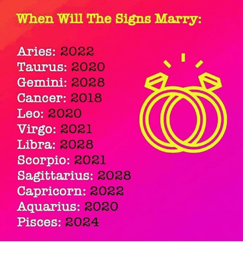 When Will the Signs Marry Aries 2022 TauruS 202O Gemini 2028