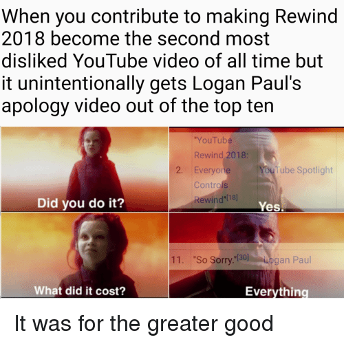 "Sorry, youtube.com, and Good: When you contribute to making Rewind  2018 become the second most  disliked YouTube video of all time but  it unintentionally gets Logan Paul's  apology video out of the top ten  ""YouTube  Rewind 2018:  2. Everyone  YouTube Spotlight  Controls  Did you do it?  Rewind"" 18)  Yes.  11. ""So Sorry.""30 ogan Paul  What did it cost?  Everything It was for the greater good"