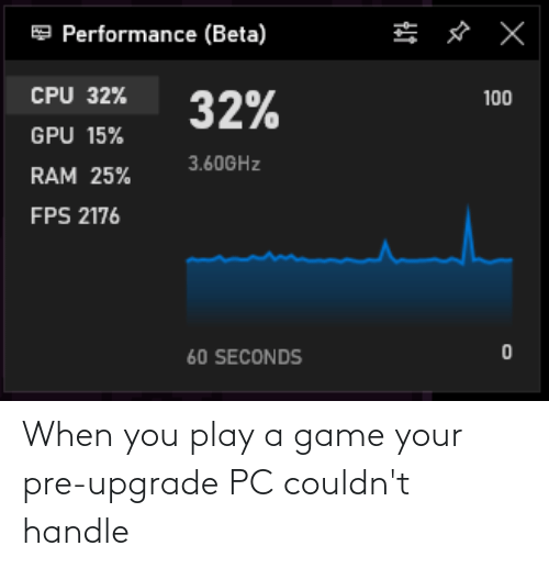 Play A Game: When you play a game your pre-upgrade PC couldn't handle