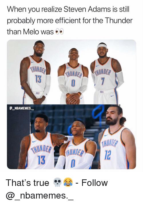 Memes, True, and Steven Adams: When you realize Steven Adams is still  probably more efficient for the Thunder  than Melo was  OKC  ОКС  _NBAMEMES_  13 That's true 💀😂 - Follow @_nbamemes._