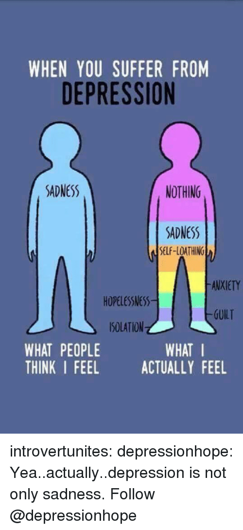 Tumblr, Anxiety, and Blog: WHEN YOU SUFFER FROM  DEPRESSION  SADNESS  NOTHING  SDNESS  SELF-LOATHING  ANXIETY  HOPELESSNESS  SOLATION  THINK I FEEL ACTUALLY FEEL  -GUILT  WHAT PEOPLE  WHAT I introvertunites:  depressionhope:  Yea..actually..depression is not only sadness.  Follow @depressionhope