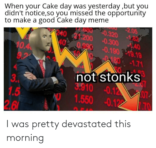 6 3: When your Cake day was yesterday ,but you  didn't notice,so you' missed the opportunity  to make a good Cake day meme  -2.05  20.320 -182  1240 21:200 -0.300 40  40%  0890 -0.190 19.19  180-1.71  10.4  9.2  not stonks  3.  1.5  2.6  3:910 -0.1  107  1.550 -0.122 I was pretty devastated this morning