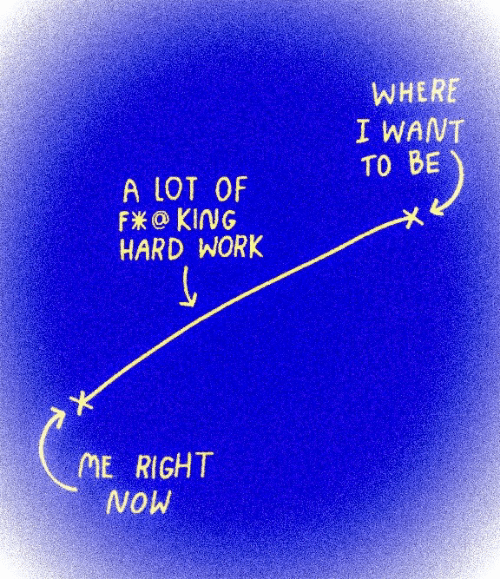 Me Right Now: WHERE  I WANT  TO BE  A LOT OF  F*@ KING  HARD WORK  ME RIGHT  NOW