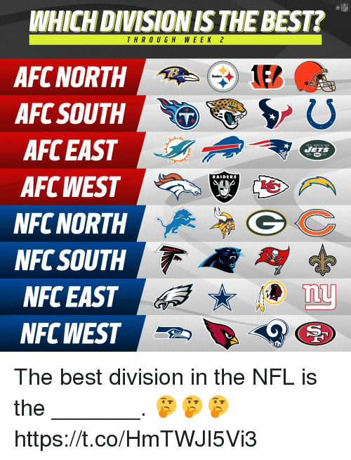 Memes, Nfl, and Best: WHICH DIVISION IS THE BEST?  THRO UGH WEEK 2  AFC NORTH  AFC SOUTH  AFC EAST  AFC WEST  NFC NORTH  NFC SOUTH  NFC EAST  NFC WEST  Steelers  JETS  RAIDERS  nu The best division in the NFL is the _______. 🤔🤔🤔 https://t.co/HmTWJI5Vi3