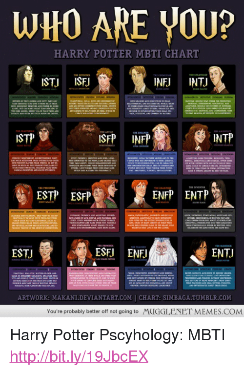 🅱️ 25+ Best Memes About Infp Intp | Infp Intp Memes