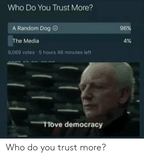 trust: Who do you trust more?