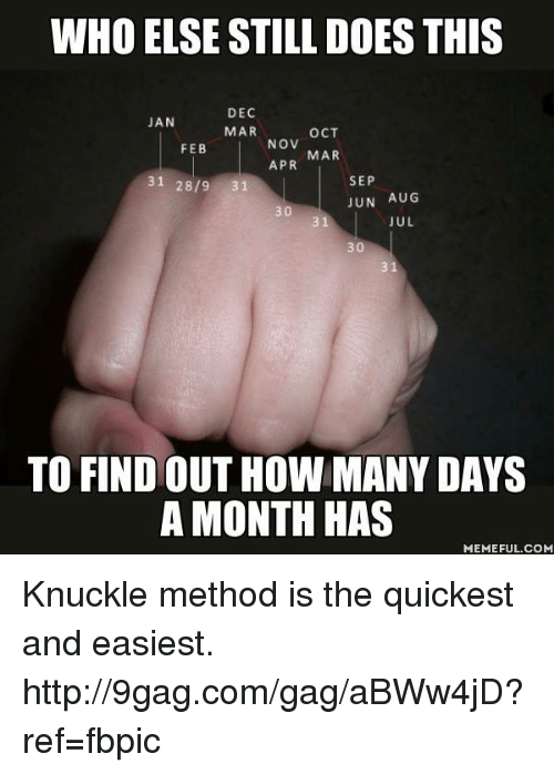 methodical: WHO ELSE STILL DOES THIS  DEC.  JAN  MAR  OCT  NOV  FEB  MAR  APR  SEP  31  28/9  31  JUN AUG  31  JUL  30  31  TO FIND OUT HOW MANY DAYS  A MONTH HAS  MEMEFUL COM Knuckle method is the quickest and easiest. http://9gag.com/gag/aBWw4jD?ref=fbpic