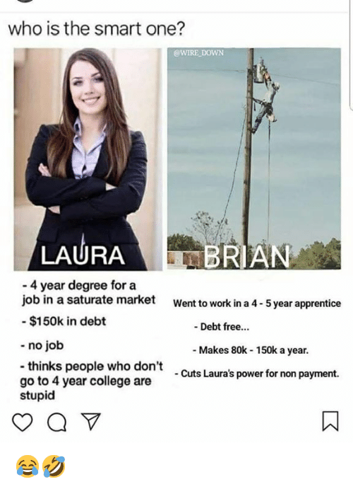 College, Memes, and Work: who is the smart one?  @WIRE DOWN  LAURA  BRIAN  - 4 year degree for a  job in a saturate market  - $150k in debt  Went to work in a 4-5 year apprentice  -Debt free...  - no job  -thinks people who don't  go to 4 year college are  stupid  - Makes 80k 150k a year.  - Cuts Laura's power for non payment. 😂🤣