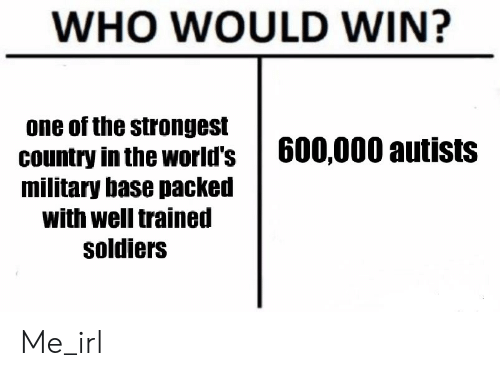 Autists: WHO WOULD WIN?  one of the strongest  country in the world's  military base packed  with well trained  soldiers  600,000 autists Me_irl