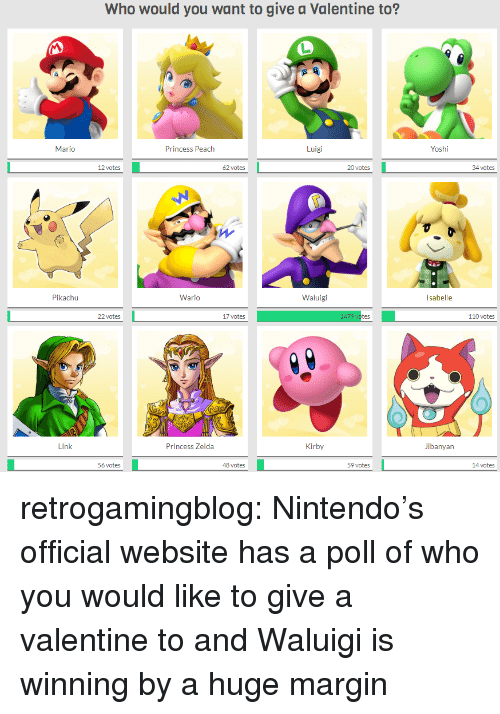 Andrew Bogut: Who would you want to give a Valentine to?  Yoshi  Luigi  Princess Peach  Mario  oates20 ste  34 ctes  20 votes  62 votes  Waluigi  Wario  Pikachu  110 votes  17 votes  22 votes  Jibanyan  Kirby  Princess Zelda  l ink  59 votes  48 votes  56 votes retrogamingblog:  Nintendo's official website has a poll of who you would like to give a valentine to and Waluigi is winning by a huge margin